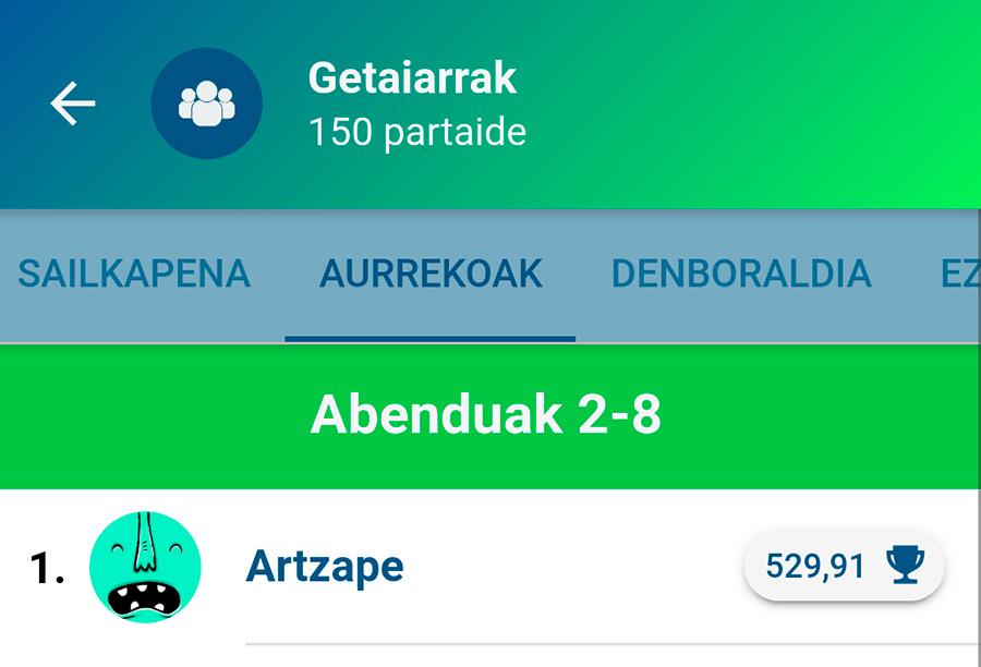 529.91  punturekin  Artzape  izendatu  da  garaile