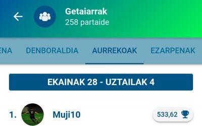 Denboraldiko lehenengo garaipena lortu du Muji10ek